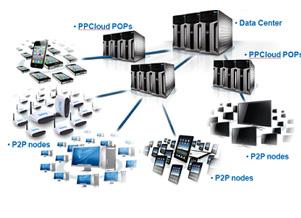 PPCloud: 高效可扩展的大规模视频云分发平台