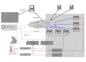 PPTV聚力直播系统:支持世界最大规模的互联网视频实时直播系统